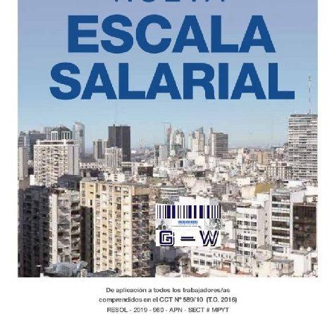 Fateryh - Escala Salarial