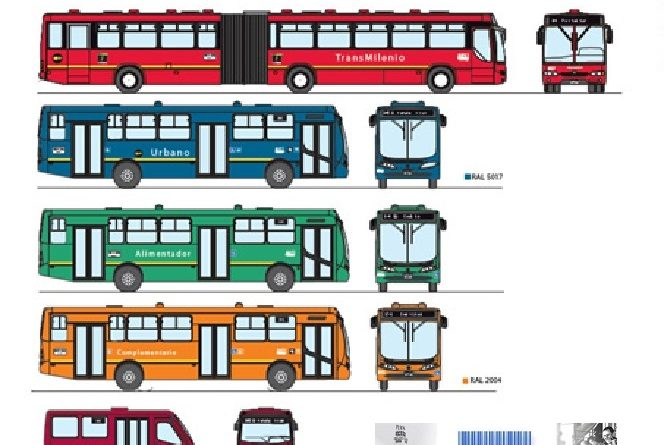 Servicios-Sistema integrado de transporte