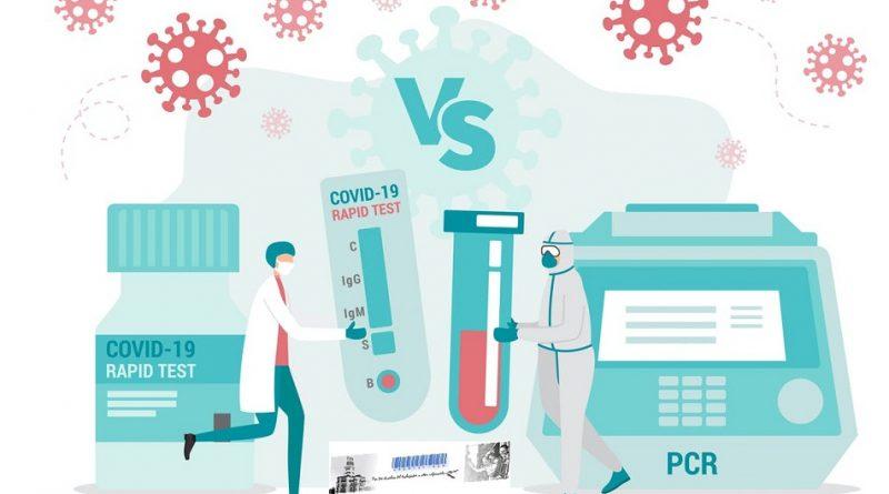 PCR-Testeo rápido de Covid-19