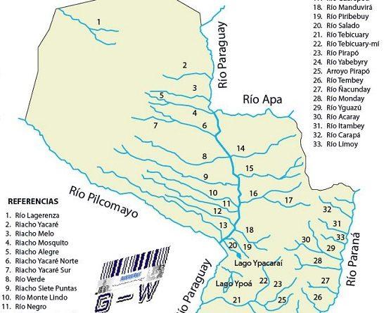 Hidrografía del Paraguay